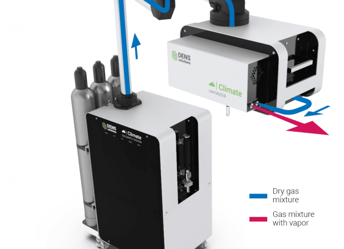 Run More Realistic TEM in situ Studies with the Climate G+ Vaporizer