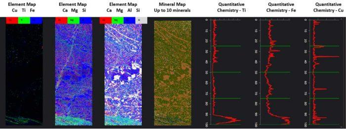 Elemission ECORE rapid LIBS core scanner - elemental maps