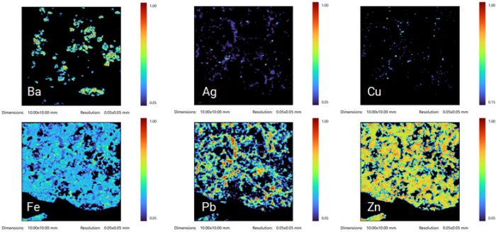 Elemission element map rapid core scanning