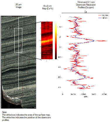 Exploring the chemistry of tuff laminae to understand volcanoes' eruption history.