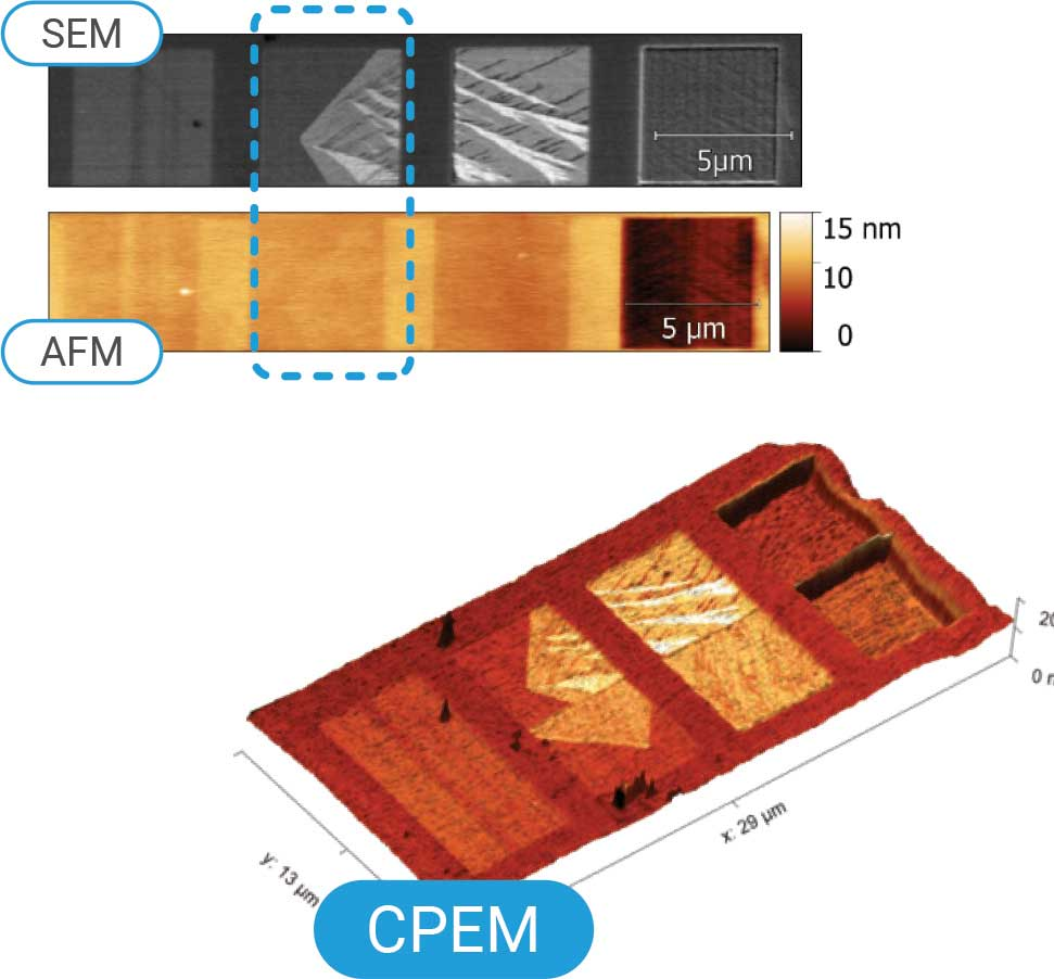 SEM image, AFM image, and 3D CPEM view of FIB milled - Correlative Probe and Electron Microscopy by Nenovision