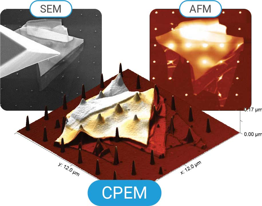 SEM image, AFM image, and 3D CPEM view of WSe2. - Correlative Probe and Electron Microscopy