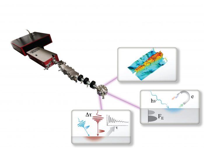 KMLabs Launch Revolutionary Quantum Microscope