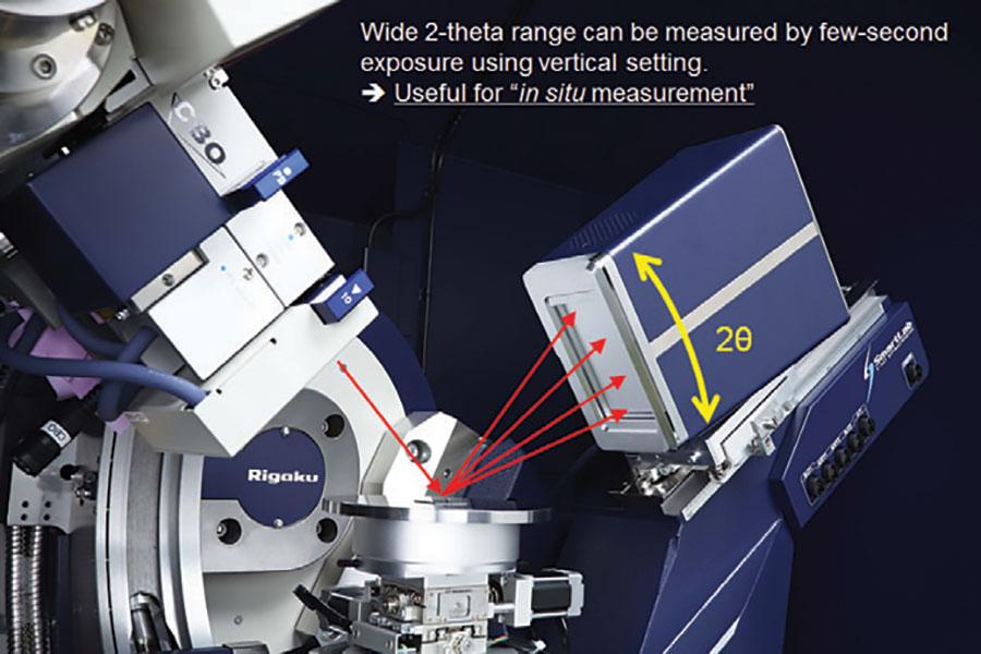 Rigaku Hybrid Photon Counting Detector on a SmartLab XRD